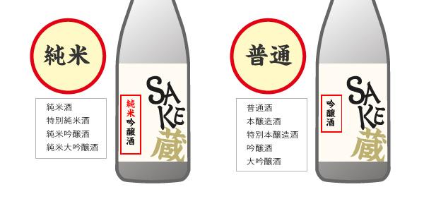 純米と普通酒